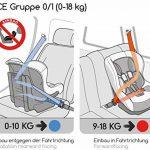 siège auto 10 kg et plus TOP 0 image 1 produit