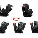 siège auto bébé isofix TOP 8 image 4 produit