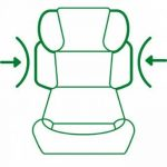 siège auto fixation isofix TOP 4 image 2 produit