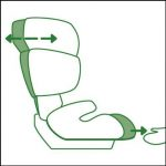 siège auto groupe 1 2 3 isofix TOP 0 image 2 produit