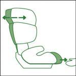 siège auto isofix groupe 2 3 TOP 0 image 2 produit