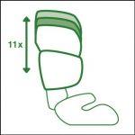 siège auto isofix groupe 2 3 TOP 0 image 4 produit