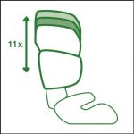 siège auto isofix groupe 2 3 TOP 1 image 4 produit